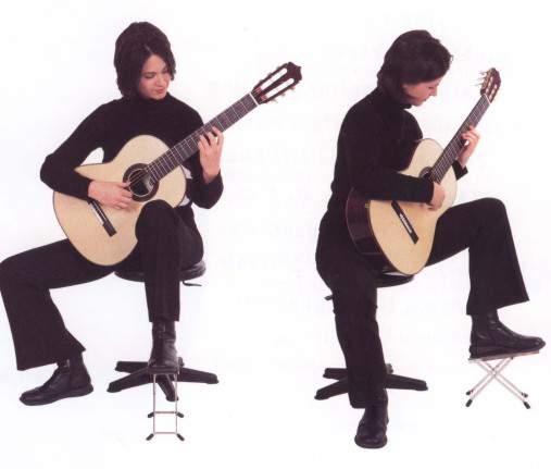 Как в домашних условиях научиться играть на гитаре с нуля?