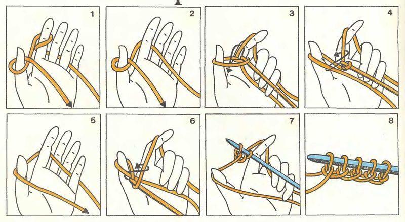 Вязание спицами для начинающих видео уроки