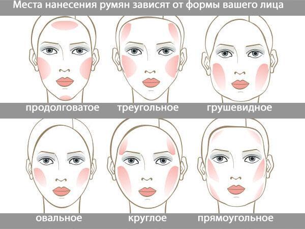 Правильно корректируем форму лица